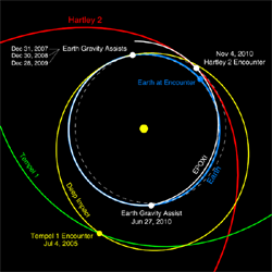 updated spacecraft path to H2