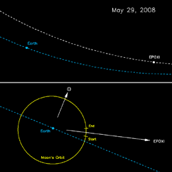 graphic of Earth-Moon geometry during lunar transit