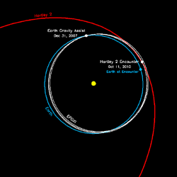 graphic of EPOXI orbit