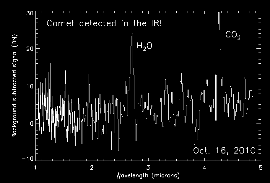 103P detected in the IR 16 Oct 2010