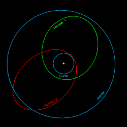 simpler version of comet orbits