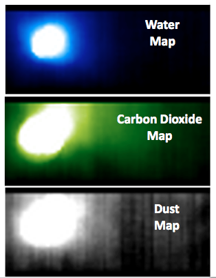 Distribution maps of water, carbon dioxide, and dust around 103P/Hartley.